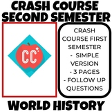 Crash Course World History WWI-Globalization