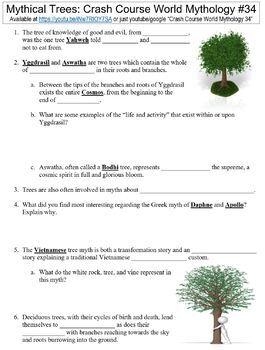 Crash Course World Mythology #34 (Mythical Trees) worksheet