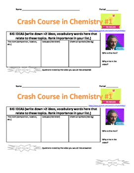Crash Course in Chemistry 1 The Nucleus