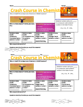 Crash Course in Chemistry 10 Redox Reactions