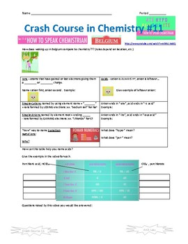 Crash Course in Chemistry 11 How to Speak Chemestrian