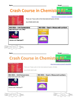 Crash Course in Chemistry 2 Unit Conversions and Significant Figures