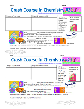 Crash Course in Chemistry 21 Lab Safety