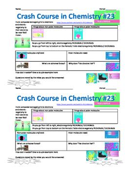 Crash Course in Chemistry 23 Polar and Non-Polar