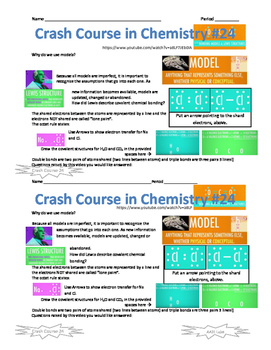 Crash Course in Chemistry 24 Bonding Models and Lewis Structures