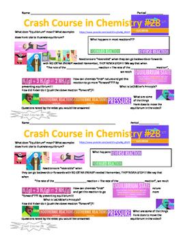 Crash Course in Chemistry 28 Equilibrium
