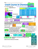 Crash Course in Chemistry 30 pH and pOH