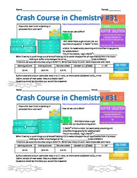 Crash Course in Chemistry 31 Buffers, the Acid Rain Slayer