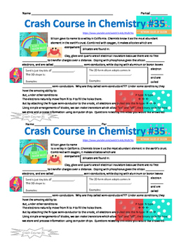 Crash Course in Chemistry 35 Silicon - the Internet's Favorite Element