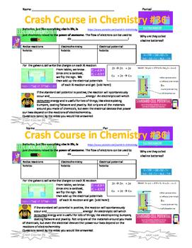 Crash Course in Chemistry 36 Electrochemistry