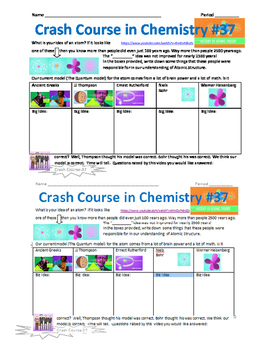 Crash Course in Chemistry 37 The History of Atomic Chemistry
