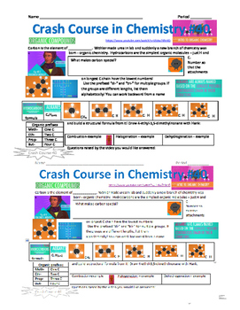 Crash Course in Chemistry 40 Hydrocarbon Power!
