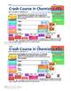 Crash Course in Chemistry 41 Alkenes & Alkynes