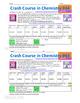 Crash Course in Chemistry 44 Nomenclature