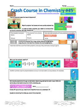 Crash Course in Chemistry 45 Polymers