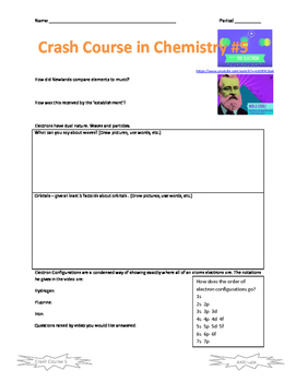 Crash Course in Chemistry 5 The electron