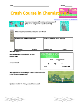 Crash Course in Chemistry 8 Acids and Bases