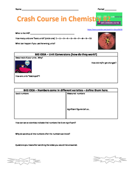 Crash Course in Chemistry Video Guide Pack 1 Episodes 1-5