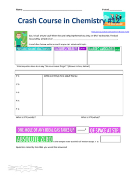 Crash Course in Chemistry Video Guide Pack 3 Episodes 11-15