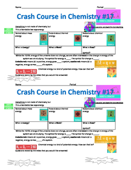 Crash Course in Chemistry Video Guide Pack 4 Episodes 16-20
