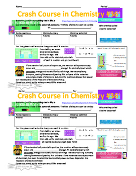 Crash Course in Chemistry Video Guide Pack 8 Episodes 36-40