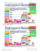 Crash Course in Chemistry Video Guide Pack 9 Episodes 41-46