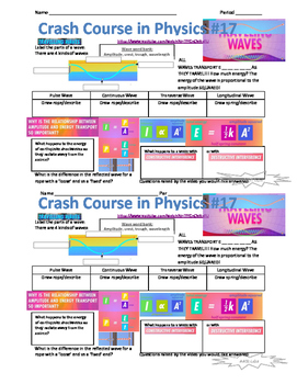 Crash Course in Physics 17 Traveling Waves
