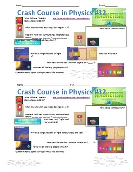 Crash Course in Physics 32 Magnetism