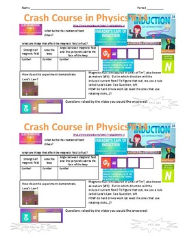 Crash Course in Physics 34 Induction