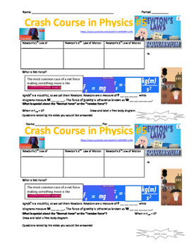 Crash Course in Physics 5- Newton's Laws