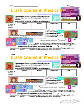Crash Course in Physics Video Guide Pack 2 Episodes 6-10
