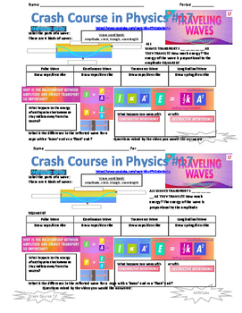 Crash Course in Physics Video Guide Pack 4 Episodes 16-20