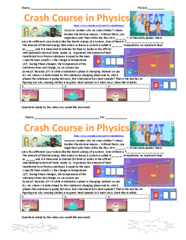 Crash Course in Physics Video Guide Pack 5 Episodes 21-25