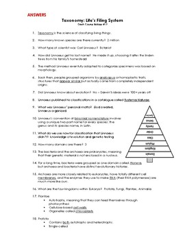 American Imperialism  World Leader or Bully Worksheet   Lesson   TpT further  besides The History of Taxonomy  How Organisms are Clified further Scientific Clification and Taxonomy Packet   Homeschool Den furthermore AP Biology   Cladogram Practice with Minions   YouTube further CrashCourse Biology  19 Taxonomy by Science Cly   TpT in addition CrashCourse Biology  19 Taxonomy by Science Cly   TpT further Biological Clification Lesson Plans   Worksheets   Lesson Pla likewise Taxonomy Video Worksheet furthermore Behind Bing's blue links   C also Taxonomy Biology Notes together with Taxonomy   BIOLOGY JUNCTION in addition Taxonomy Worksheet Answer Key     topsimages as well  moreover Biology History of Taxonomy   Shmoop Biology additionally Nomenclature  Clification. on history of taxonomy worksheet answers