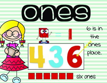 Craving For Place Value