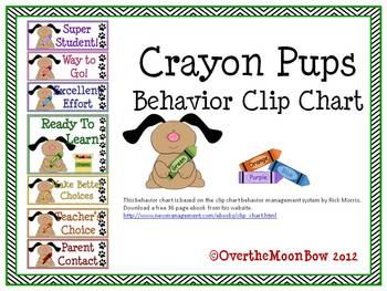 Crayon Pups Behavior Clip Chart