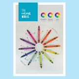 Crayon colour wheel poster (color wheel)