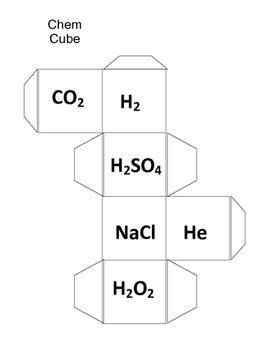 Crazy Chemical Formula Cube