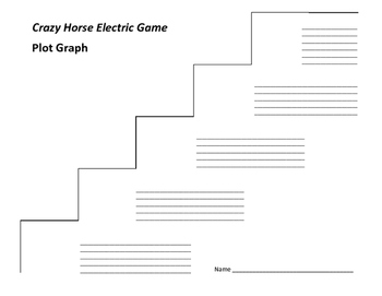 Crazy Horse Electric Game Plot Graph - Chris Crutcher