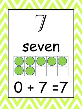 Crazy Pattern Numbers
