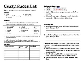 Crazy Races Lab