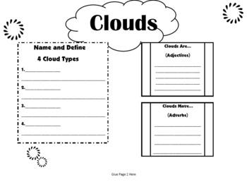 Create-A-Poster/Clouds