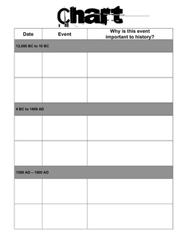 Create A Timeline Assignment