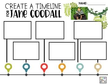 Create A Timeline - Jane Goodall