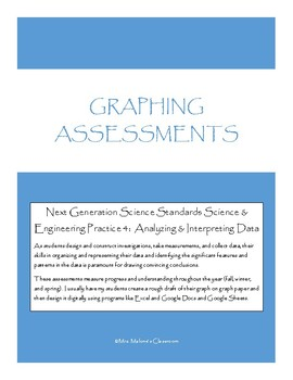 Create, Analyze and Interpret Graphs-Student Growth Goal Assessments