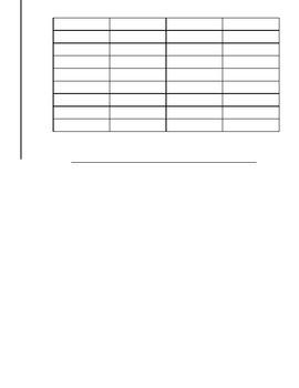 Create Bar Graphs using Relevant Data