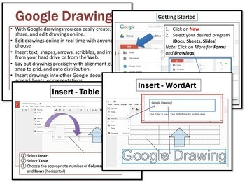 Create Business Cards in Google Drive Drawings Activity
