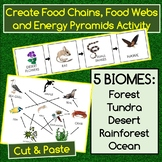 Create a Food Chain, Web & Energy Pyramid for 5 Biomes Cut & Paste Application
