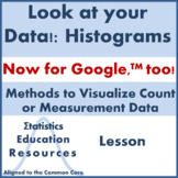 Statistics: Look at your Data! Histograms (Common Core Aligned Lesson)