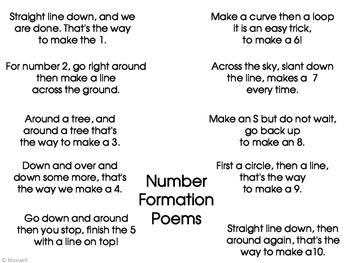 Create Number Sense Anchor Charts, Pocket Chart Pieces, Centers, or Posters